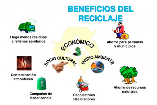 beneficios reciclaje