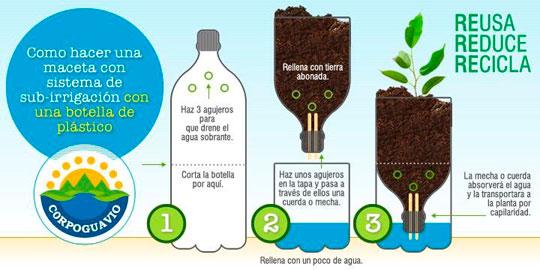 Como Hacer Macetas Con Botellas De Plastico Recicladas Cuidemos