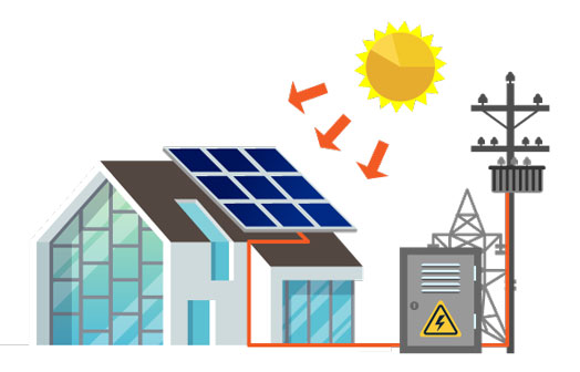 producción individual de energía