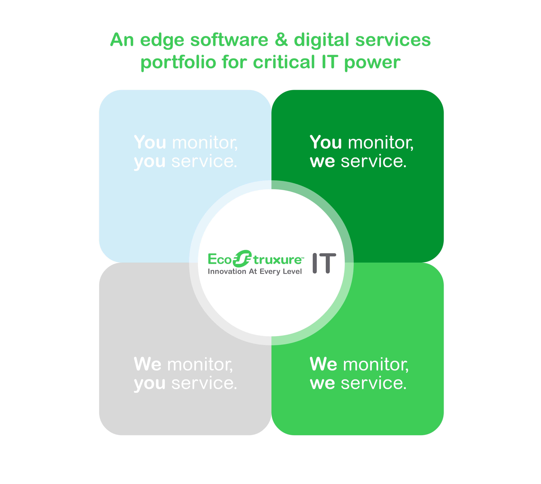 Schneider Electric lanza el programa Edge Software & Digital Services